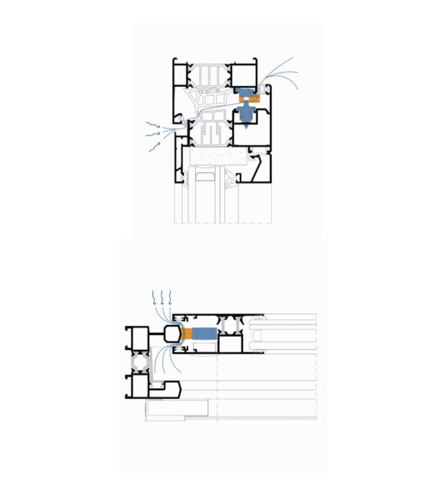 Detalle de la sección del sistema Microventilación Cortizo<br />
